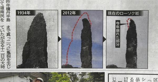 積丹ローソク岩の歴史